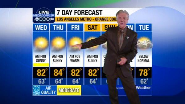 This is LA weatherman Dallas Raines (that is honestly his real name).  And this is pretty much what he points to every single day.